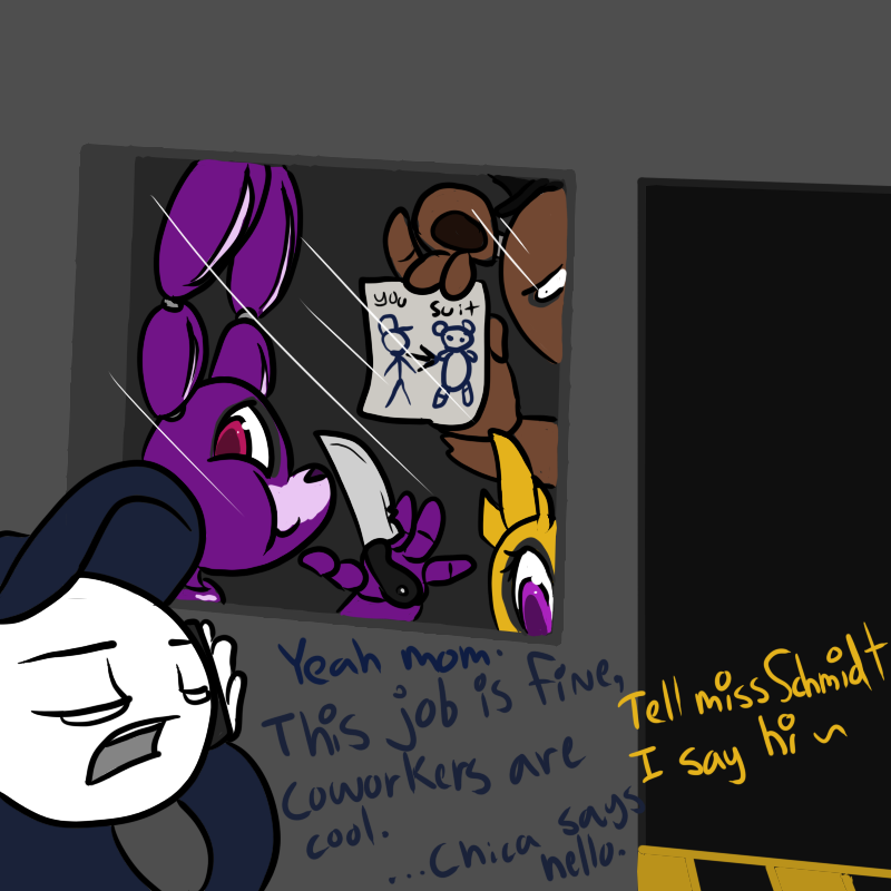 Five Nights At Freddys The Indie Horror Game Where Animatronics