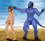 2017 balls blood_elf blue_skin draenei duo elf english_text glowing glowing_eyes hooves horn humanoid male meme muscular muscular_male nyuunzi penis tail_ring text video_games warcraft