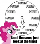 clock earth_pony equine female feral friendship_is_magic fur horse low_res mammal meme my_little_pony pink_fur pinkie_pie_(mlp) pony solo unknown_artist