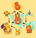 ambiguous_gender combotron elekid hexafusion male nintendo pikachu pokémon rotom video_games   Rating: Safe  Score: 5  User: Juni221  Date: April 19, 2014