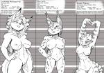 abs anthro big_breasts breasts canine carmelita_fox crossover dreamworks feline female fox group kung_fu_panda lineup looking_at_viewer lynx mammal master_tigress miyu_lynx nintendo nipples piercing presenting pussy sly_cooper_(series) standing star_fox text tiger video_games yawg  Rating: Explicit Score: 34 User: Midnight_Daydream Date: July 08, 2015