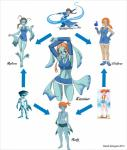 2014 avatar:_the_last_airbender brown_hair cleavage clothed clothing female fusion hair hi_res human humanoid katara looking_at_viewer mammal misty_(pokémon) nintendo orange_hair pokémon ponytail princess_ruto purple_eyes the_legend_of_zelda unknown_artist video_games water zora  Rating: Safe Score: 1 User: Juni221 Date: February 07, 2015""