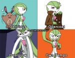 blush bunnelby english_text female gardevoir harijizo macro nintendo overcoat pokémon red_eyes sentret text video_games   Rating: Safe  Score: 0  User: Juni221  Date: February 26, 2014