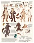 2014 4_toes 5_fingers abstract_background amber_eyes angry animal_genitalia animal_penis anthro anus armor balls barbed_penis black_lips black_nose blue_eyes brown_eyes brown_nose brown_pawpads claws collar comparison crotch_fluff digital_media_(artwork) digitigrade english_text erection eyebrows fangs feline female fist fluffy front_view gesture glans green_eyes group gums hand_behind_back hand_on_hip hands_on_hips happy hi_res jewelry male mammal melee_weapon model_sheet navel necklace nude open_mouth pawpads paws penis pussy runes sculpture sheath simple_background slit_pupils smile snowskau spots standing statue sword symbol teeth tetton text toe_claws toes tongue urethra weapon yellow_eyes  Rating: Explicit Score: 19 User: Strongbird Date: March 28, 2016