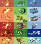 ambiguous_gender bulbasaur charmander chespin chikorita chimchar cyndaquil fennekin froakie hi_res motojima mudkip nintendo oshawott piplup pokémon snivy squirtle tepig torchic totodile treecko turtwig video_games  Rating: Safe Score: 5 User: Rad_Dudesman Date: February 03, 2016