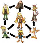 alien blonde_hair blue_eyes bubsy bubsy_(series) fangs feline fusion gungan hair hexafusion human jar_jar_binks johnny_test johnny_test_(series) lynx male mammal multicolored_hair star_wars two_tone_hair unknown_artist what_has_science_done why yellow_sclera  Rating: Safe Score: 3 User: Juni221 Date: February 07, 2015