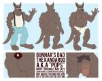 amputee anthro anti_dev back backsack balls biceps black_nose blood briefs brown_fur bulge butt chubby claws clothed clothing flaccid fur half-dressed humanoid_penis kangaroo male mammal marsupial model_sheet multiple_poses multiple_versions muscular nipples nude pecs penis pose solo toe_claws topless underwear vein  Rating: Explicit Score: 13 User: Pokelova Date: June 21, 2015