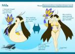 2015 alternate_color antennae anthro anthrofied big_breasts bikini black_hair black_skin blue_scales bra breasts clothed clothing english_text fan_character female feral hair hand_on_hip latiar looking_at_viewer midriff mila milotic model_sheet navel nintendo nude open_mouth pokémon pokémorph scales shiny_pokémon skimpy smile solo swimsuit text underwear video_games white_skin wide_hips yellow_eyes yellow_scales  Rating: Safe Score: 3 User: GameManiac Date: September 29, 2015