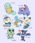 ambiguous_gender amphibian auko avian beak bird blue_belly blue_body blue_eyes blue_feathers blue_fur blue_scales feathers feral froakie frog fur green_body green_eyes grey_background group happy invalid_color lying mammal marine markings mudkip nintendo on_back on_hind_legs orange_beak oshawott pinniped piplup pokémon pokémon_(species) popplio red_eyes red_markings reptile scales scalie sharp_teeth simple_background sitting smile squirtle standing teeth totodile turtle turtle_shell video_games white_fur wings yellow_belly