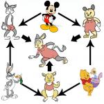 anthro bear bugs_bunny crossover disney fusion hexafusion lagomorph looney_tunes male mammal math mickey_mouse mouse pooh_bear rabbit rodent warner_brothers what_has_science_done winnie_the_pooh_(franchise)  Rating: Safe Score: 9 User: Juni221 Date: November 30, 2013