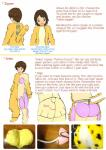 fursuit guide how_to real translated   Rating: Safe  Score: 2  User: RyouWoodware  Date: February 06, 2014
